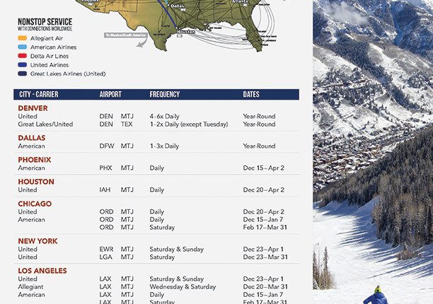How to get to Telluride-New Winter Flight Schedule