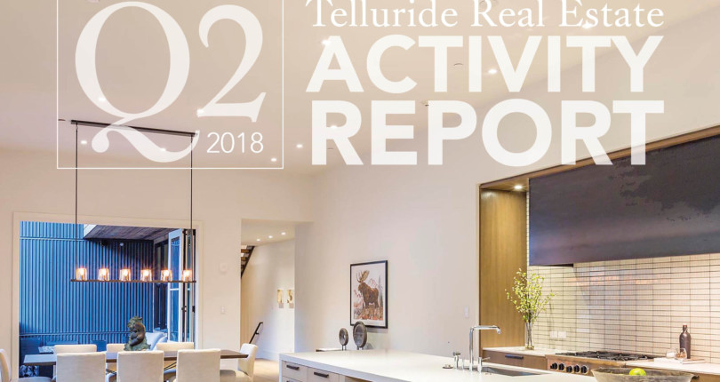 Telluride Real Estate Activity Report Q2