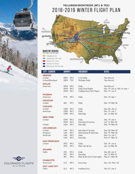 Telluride Winter 2018 2019 Flight Schedule