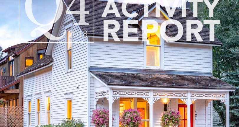 2018 Telluride Real Estate Activity Report Q4