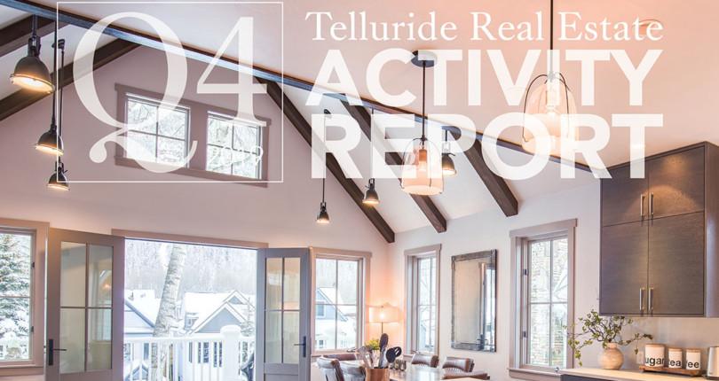 2019 Telluride Real Estate Activity Report Q4